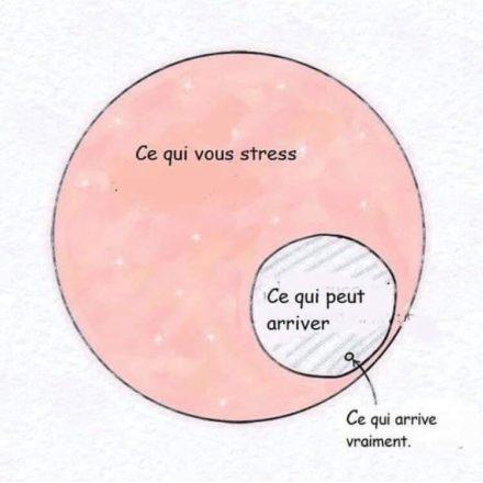 Ce qui vous stresse